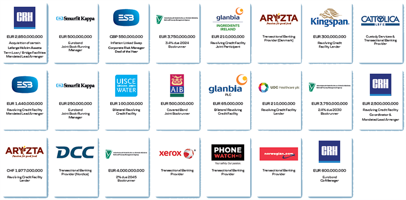 Corporates and Institutions clients
